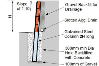 Retaining Walls Sleeper Wall Details A New House