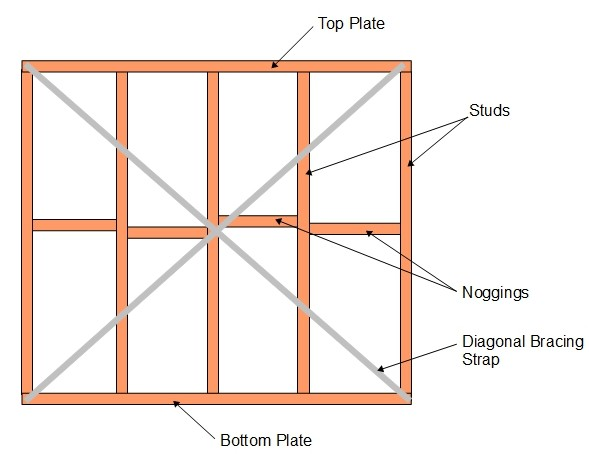 Timber Frame Basic