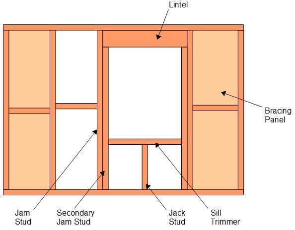 Timber Frame Complex