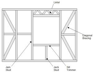 Steel Frame Complex