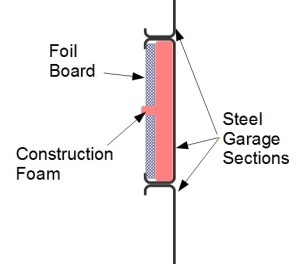 insulating garage door